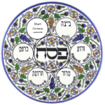 Seder Plate Image for CK 23Mar20-min
